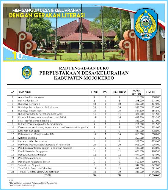 Contoh RAB Pengadaan Buku Perpustakaan Desa Kabupaten Nganjuk Provinsi Jawa Timur Paket 10 Juta