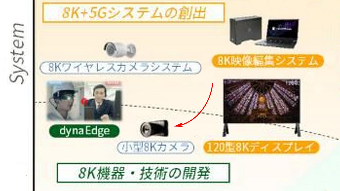 Планы Sharp по выпуску 8K-камеры стандарта Micro 4/3