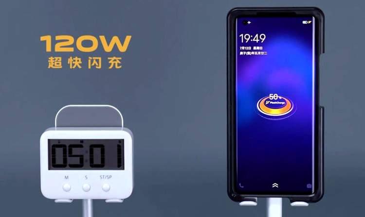 Fast Charging Vivo iQoo 120 Watt (androidauthority.com)