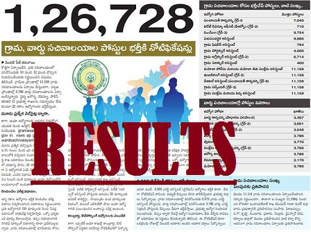 ap grama sachivalayam results and ap ward sachivalayam results announced