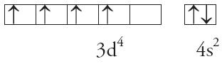 Konfigurasi elektron dalah konfigurasi yang menggambarkan susunan elektron dalam orbital Prinsip Aufbau, Aturan Hund dan Larangan Pauli, Asas, Kaidah, Konfigurasi Elektron, Kimia