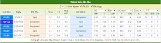 soi-keo-spal-vs-sampdoria-02h45-ngay-5-11-serie3
