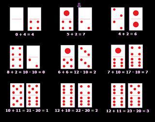 cara-menghitung-kartu-domino-QQ-dan ceme