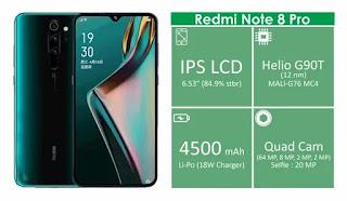Xiaomi Redmi Note 8 Pro - Spesifikasi Lengkap Indonesia