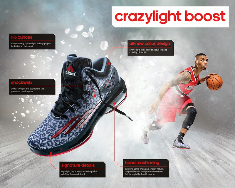 new arrivals 9e056 2c9c7 Check out the crazy tech of the Boost!