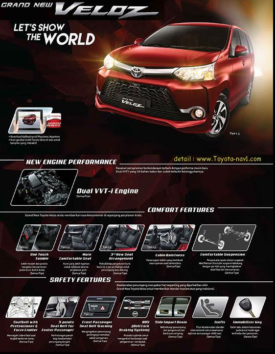 Harga Grand New Avanza Veloz 2018 Type E Dan G Brosur Toyota & Perbedaan ...
