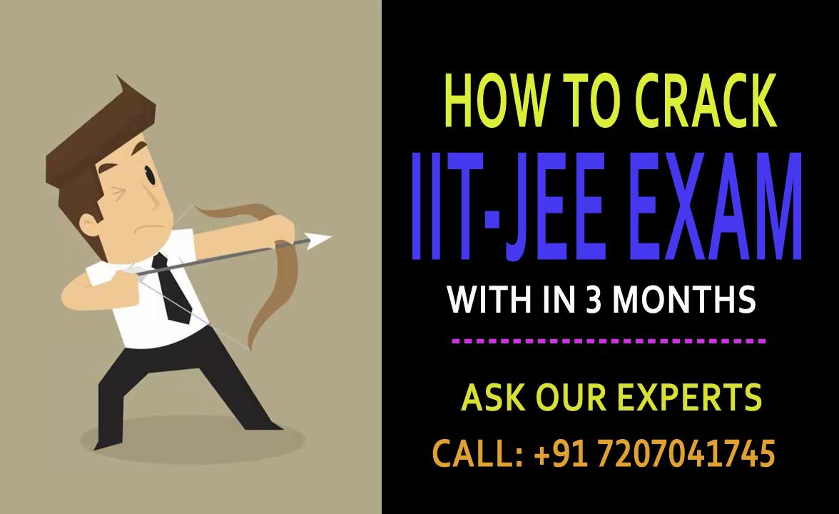 IIT JEE Online Model Exam