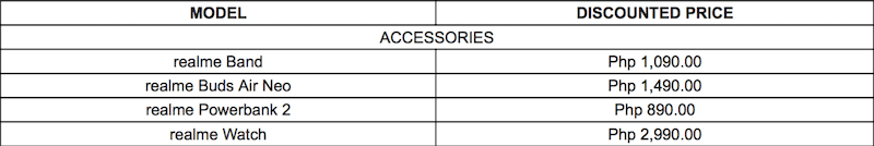 realme accessories at discounted price