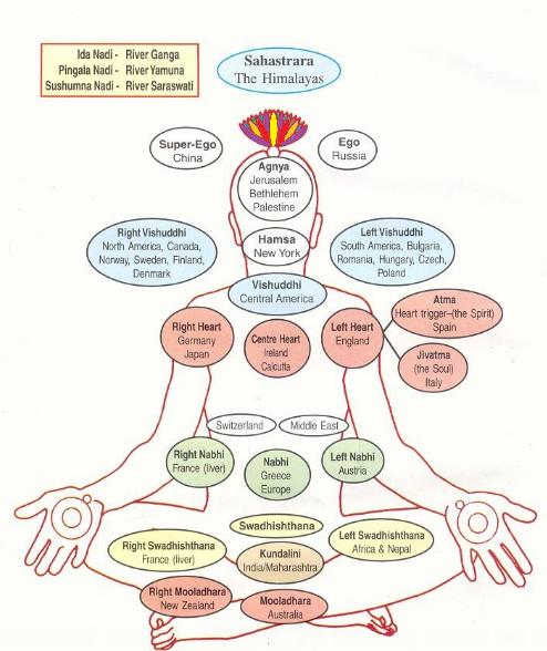 Populaire Dictionnaire de Sahaja Yoga: Chakras-Kundalini VW21