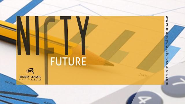nifty future risk
