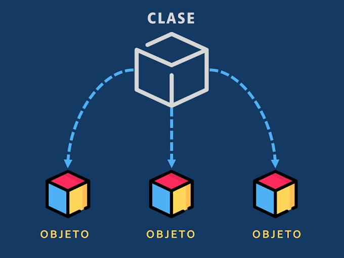 Qué es la Programación Orientada a Objetos