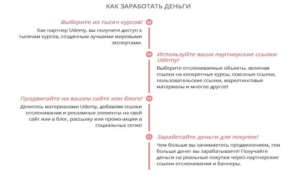 luchshie-partnerskie-programmy-dlya-blogerov-sajt-udemy-com-kak-zarabotat