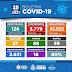 COVID-19 FAZ A 59ª VÍTIMA EM BONFIM