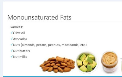 monounsaturated-fats