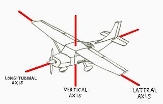 ATC L/R 35 Notelog
