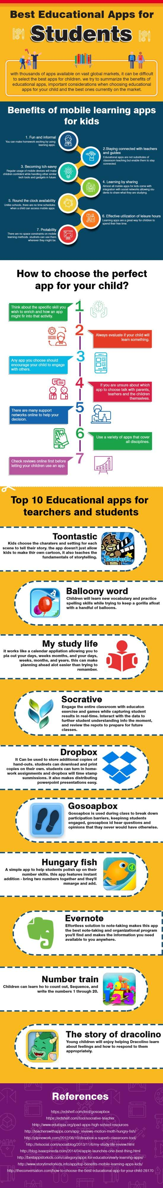 Best Educational Apps for Students #infographic