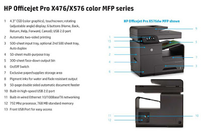 HP Officejet Pro X576 Driver Download