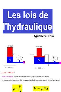 lois fondamentales hydraulique, lois de similitude hydraulique, lois de base hydraulique, loi d hydraulique, loi force hydraulique, lois fondamentales de l'hydraulique, loi pression hydraulique,