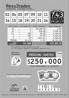pozo millonario sorteo 743