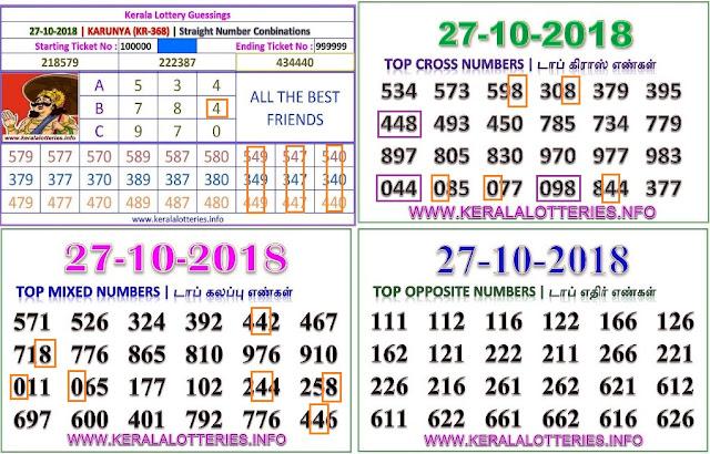 Karunya KR-368 Kerala lottery abc guessing by keralalotteries.info