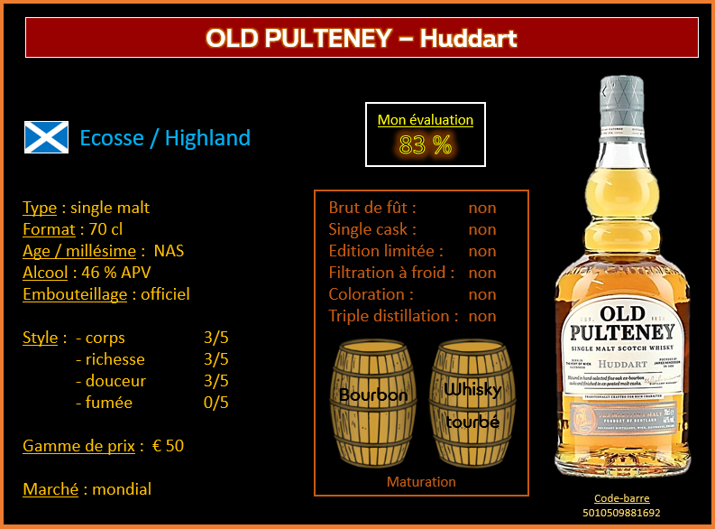Review #673: Old Pulteney - Huddart