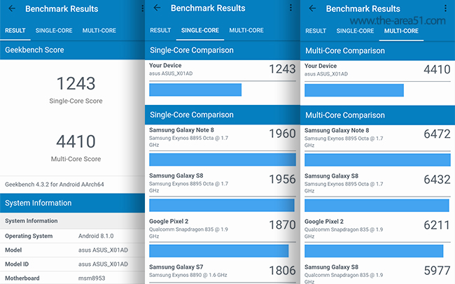 geekbench-results-asus-zenfone-max-m2