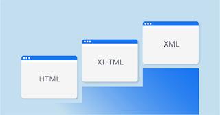 Membuat Template Blogspot Valid XHTML 1.0
