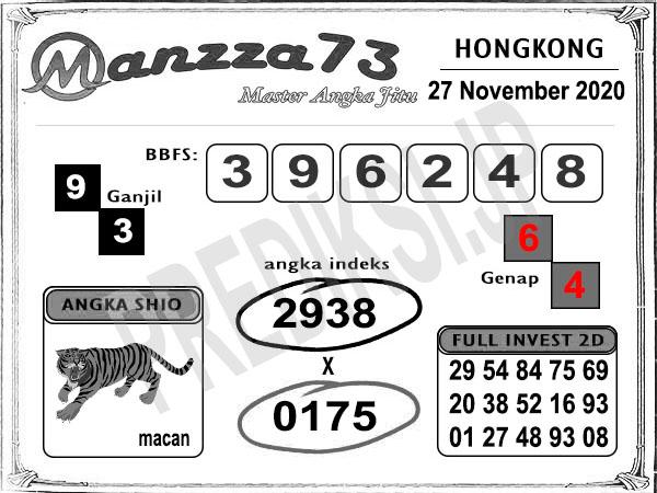 Prediksi Togel Manzza73 HK Jumat 27 November 2020