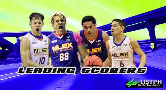 List of Leading Scorers NLEX Road Warriors 2017 PBA Commissioner's Cup