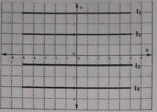 contoh soal matematika kelas 8 semester 2 koordinat kartesius