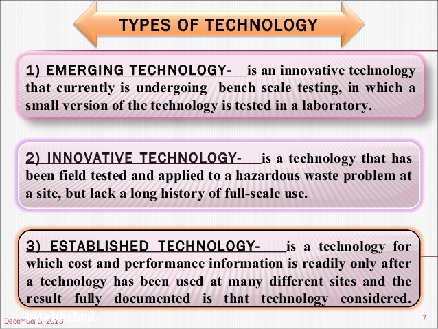 different types of technology Mj is different from other types of 3d printing technology that deposit, sinter or cure build material using point-wise deposition instead of using a single point to follow a path which outlines the cross-sectional area of a layer, mj machines deposit build material in a rapid, line-wise fashion.