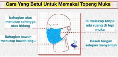 Gambar Cara Memakai Topeng Muka Yang Betul