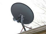 Frequently Asked Questions Internet Satelit