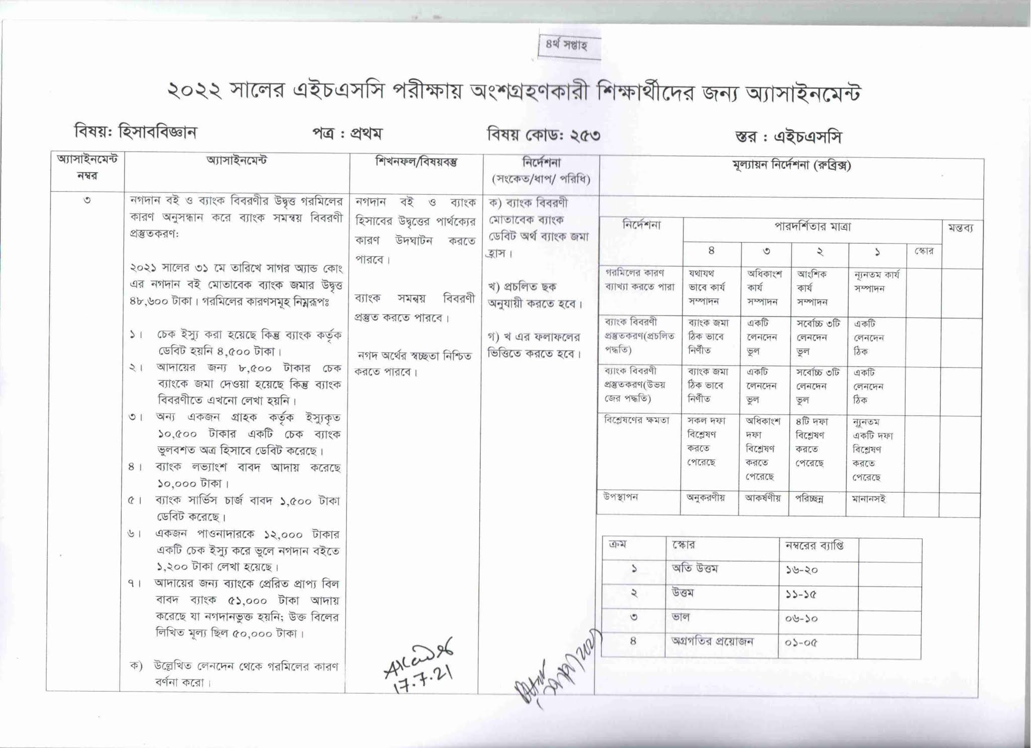 HSC 2022 Accounting Assignment Answer 4th Week (HSC Exam 2022)