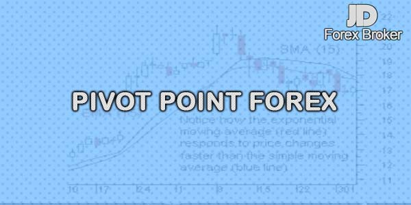 Pivot Point Bounce Trading Strategy - Forex Education