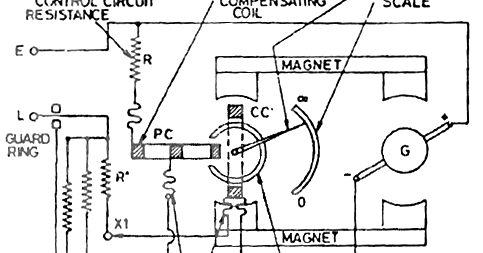 electrical topics: Construction and Working of Megger