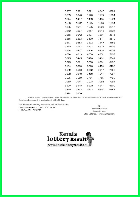 Kerala Lottery Result 12-12-2019 Karunya Plus KN-294(Keralalotteryresult.net)--