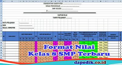 Format Nilai Kelas 8 SMP