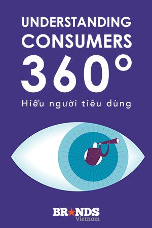 360 độ Thấu hiểu Người tiêu dùng Nguyễn Quang Hiệp