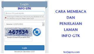 cek Info GTK di http://info.gtk.kemdikbud.go.id/info_2020_s1/