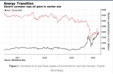 Azioni Exxon Mobil - quotazioni e grafico tempo reale   Money.it