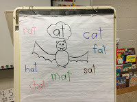 at anchor chart Teach Magically
