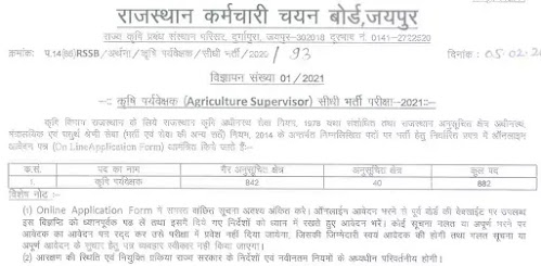 Rajasthan Staff Selection commission Board Recruitment Agriculture supervisor