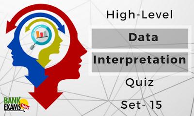 High Level Data Interpretation  Quiz Part- 12