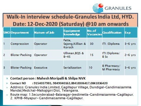 Granules India Limited Pharmaceutical  Manufacturing Company Walk In Interview For ITI/ Diploma/ B.Sc/ B.Pharm/ M.Pharm