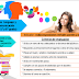 Indicador y criterios de evaluación: exposición verbal.  by Rutadegenios.com