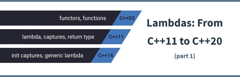 Lambda expression, C++11