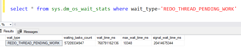REDO THREAD PENDING WORK Wait Type SQL Server