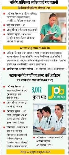 UPPSC Staff Nurse Recruitment 2021 Notification