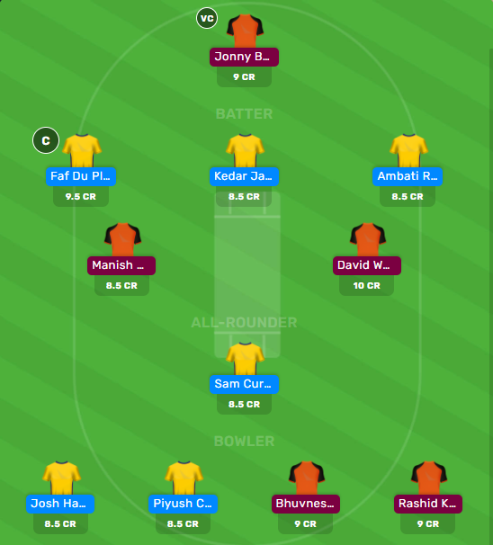CSK vs SRH Dream11 Small League team for Today's Match